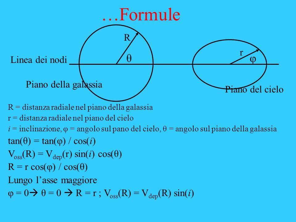 …Formule φ θ R r Linea dei nodi Piano della galassia Piano del cielo