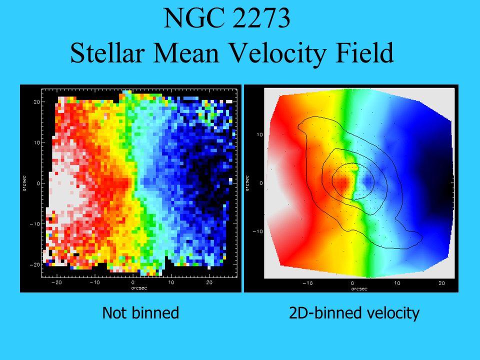 NGC 2273 Stellar Mean Velocity Field
