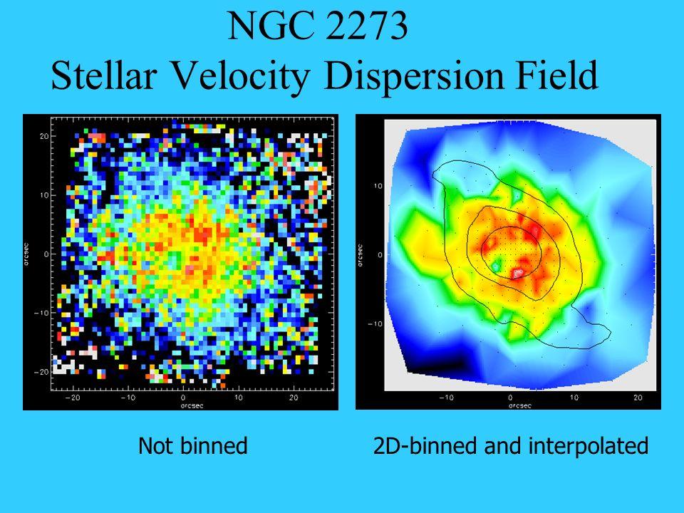 NGC 2273 Stellar Velocity Dispersion Field