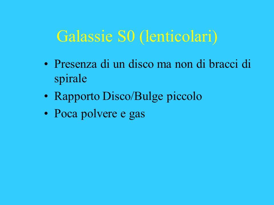 Galassie S0 (lenticolari)