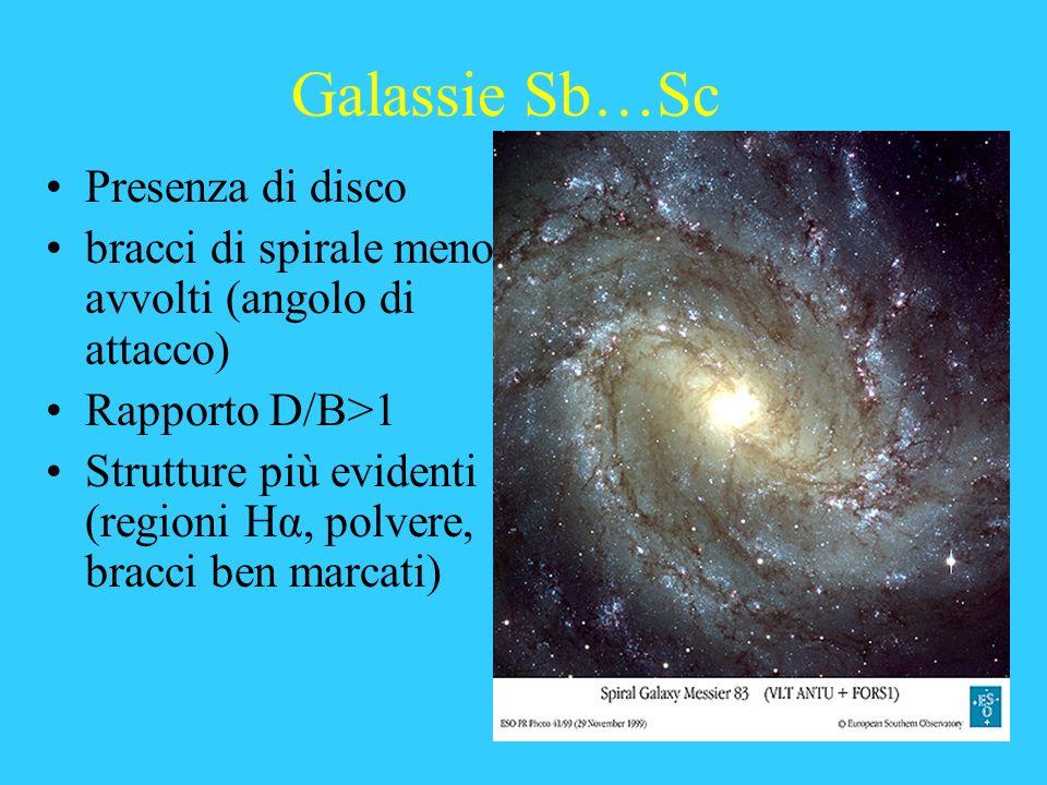 Galassie Sb…Sc Presenza di disco