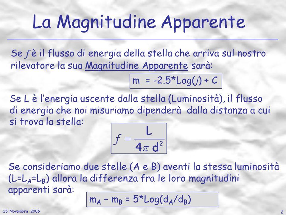 La Magnitudine Apparente
