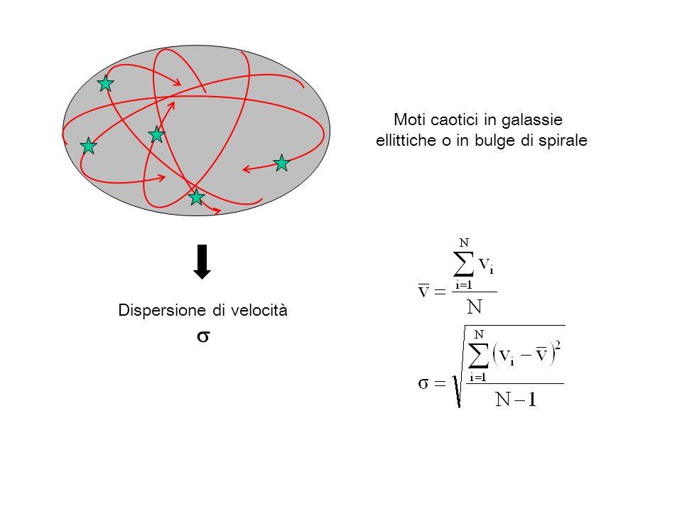 s Moti caotici in galassie ellittiche o in bulge di spirale