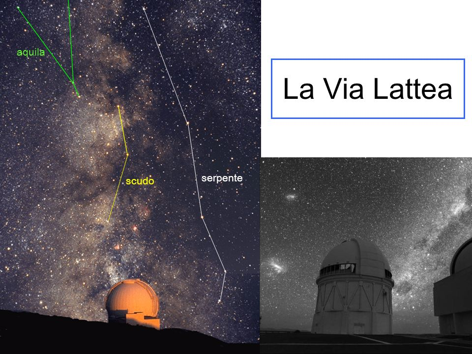serpente scudo aquila La Via Lattea