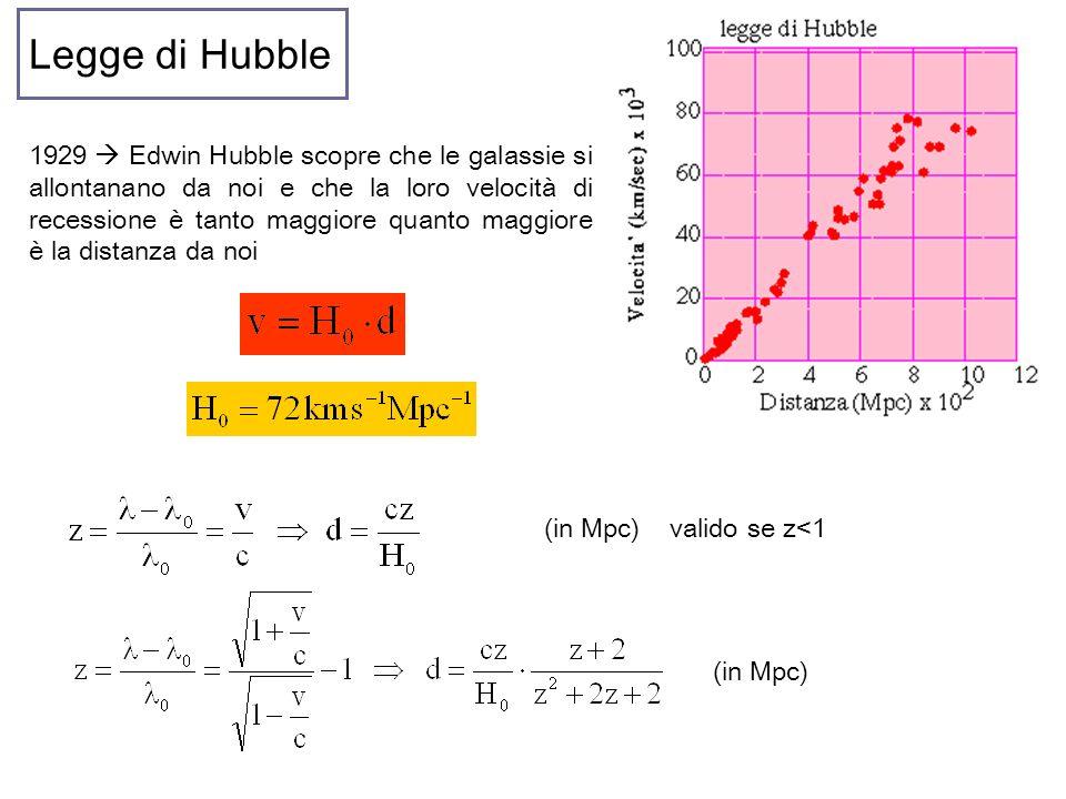 Legge di Hubble