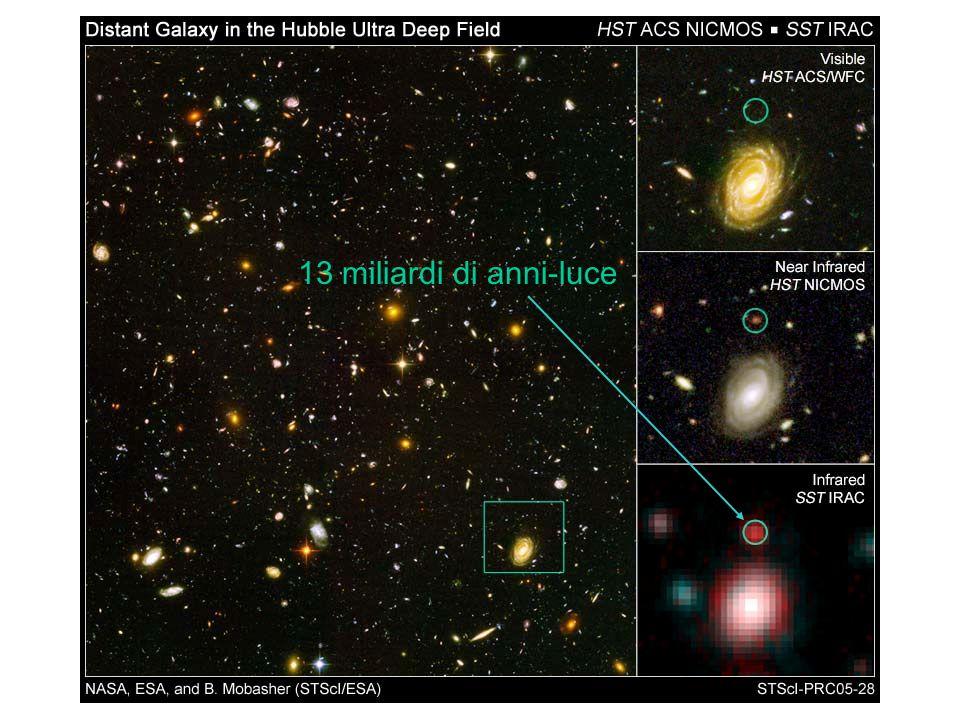13 miliardi di anni-luce