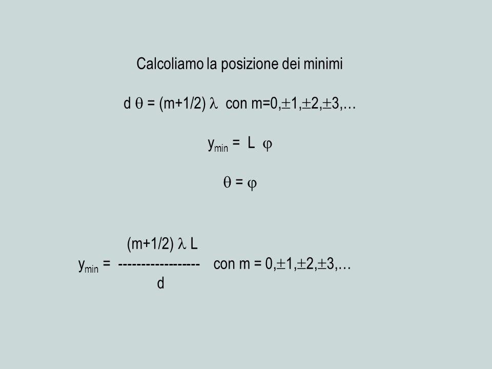 Calcoliamo la posizione dei minimi
