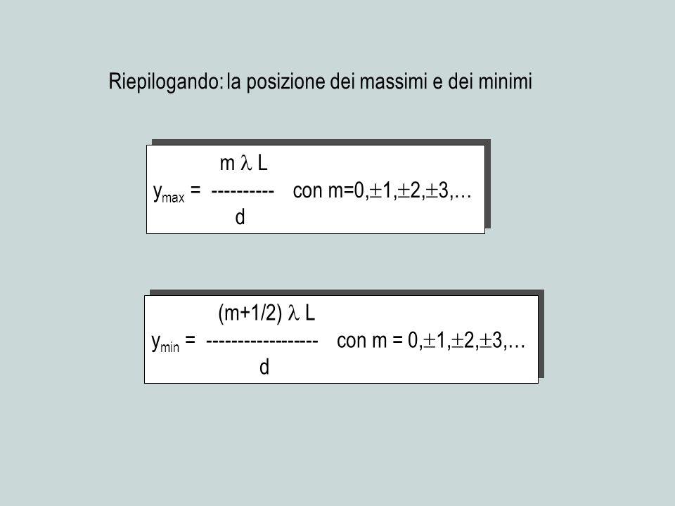 Riepilogando: la posizione dei massimi e dei minimi