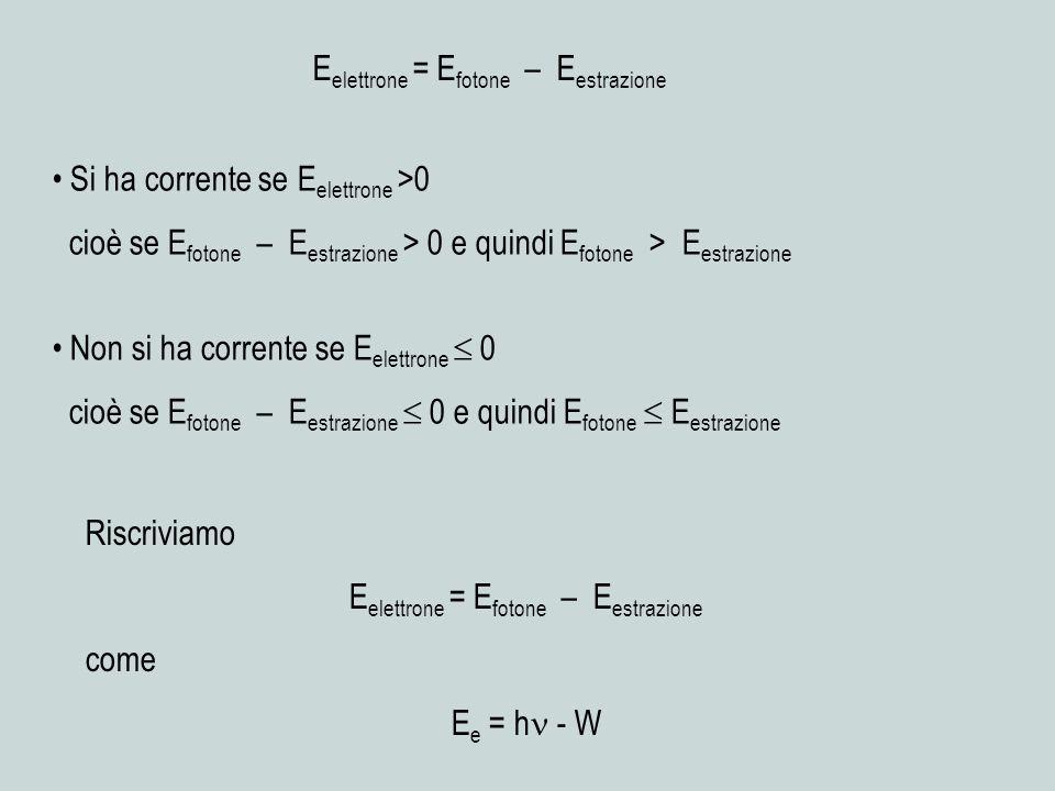 Eelettrone = Efotone – Eestrazione