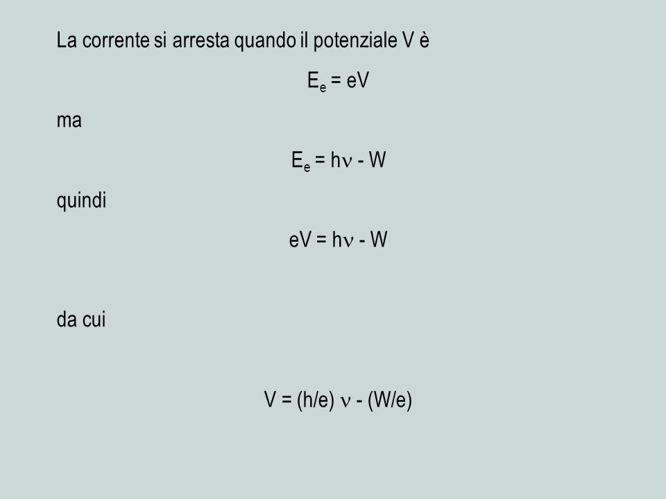 La corrente si arresta quando il potenziale V è Ee = eV ma Ee = h - W