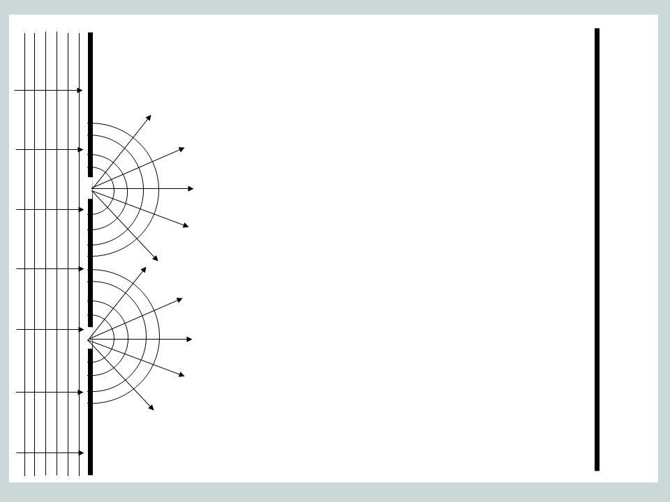 Adesso eseguiamo la trattazione geometrica e matematica dell'interferenza a due fenditure, nota anche come esperienza dei fori di Young.