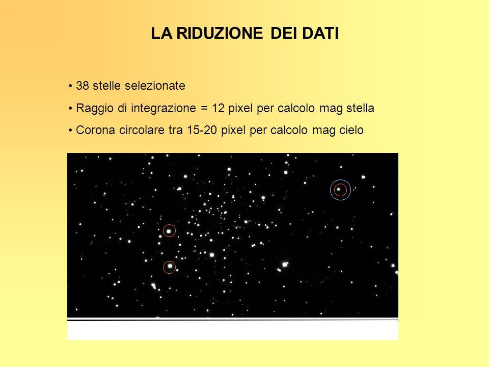 LA RIDUZIONE DEI DATI 38 stelle selezionate