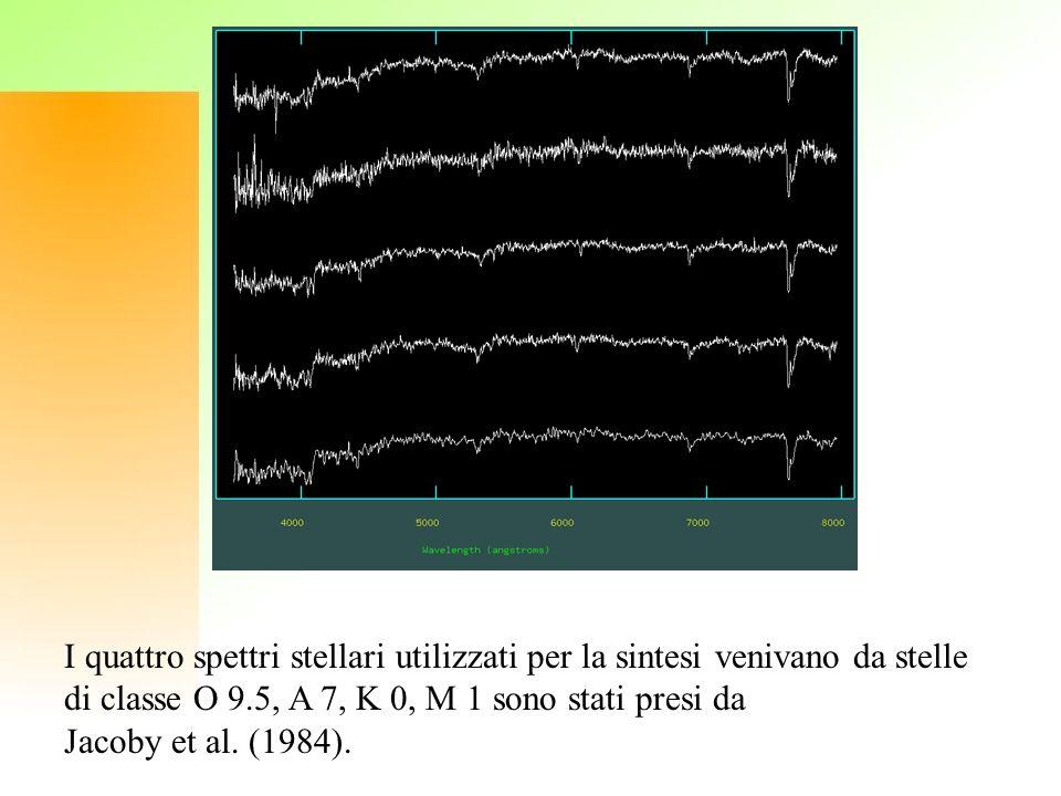 I quattro spettri stellari utilizzati per la sintesi venivano da stelle di classe O 9.5, A 7, K 0, M 1 sono stati presi da Jacoby et al.