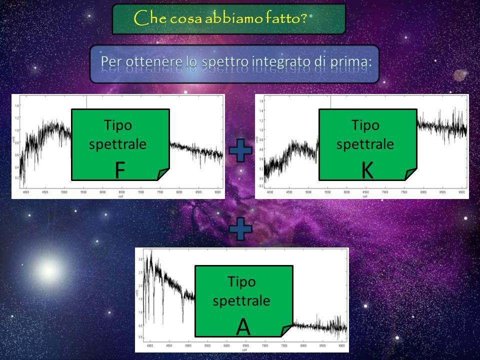 Per ottenere lo spettro integrato di prima: