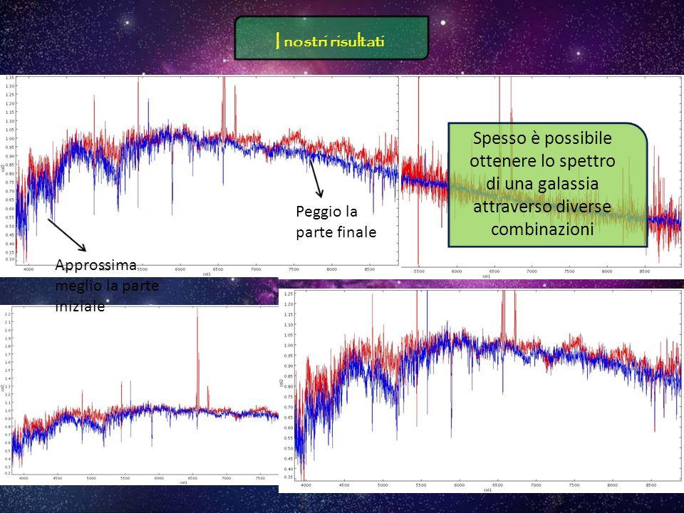 I nostri risultati Spesso è possibile ottenere lo spettro di una galassia attraverso diverse combinazioni.
