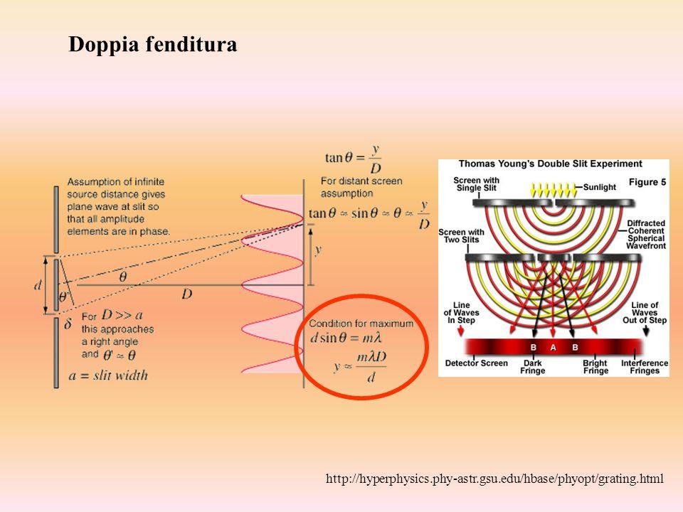 Doppia fenditura http://hyperphysics.phy-astr.gsu.edu/hbase/phyopt/grating.html