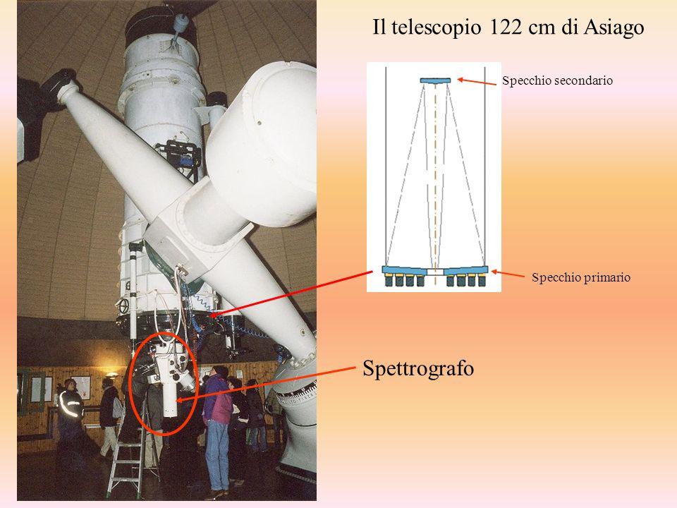 Il telescopio 122 cm di Asiago