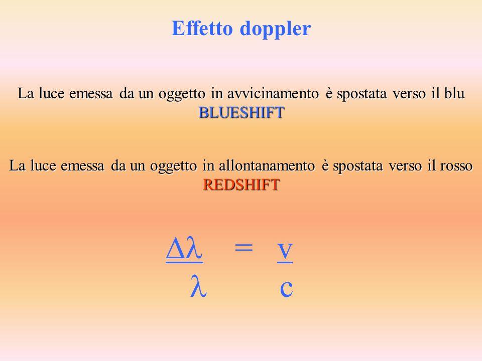 La luce emessa da un oggetto in avvicinamento è spostata verso il blu