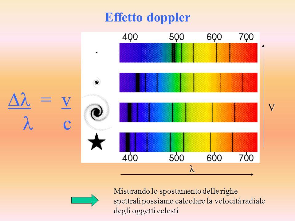  = v  c Effetto doppler V l