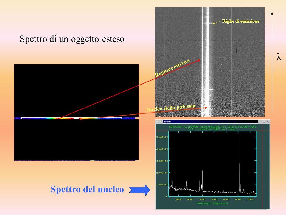 Spettro di un oggetto esteso