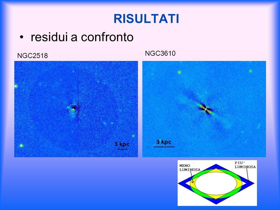 RISULTATI residui a confronto NGC3610 NGC2518