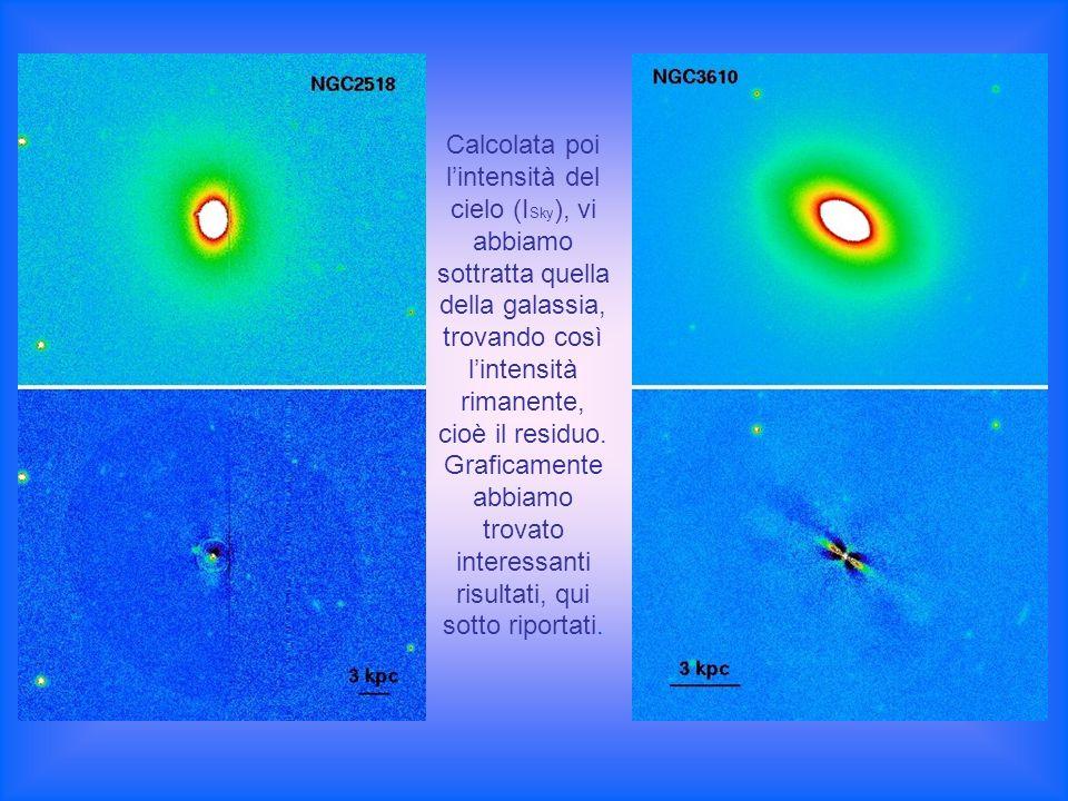 Calcolata poi l'intensità del cielo (ISky), vi abbiamo sottratta quella della galassia, trovando così l'intensità rimanente, cioè il residuo.