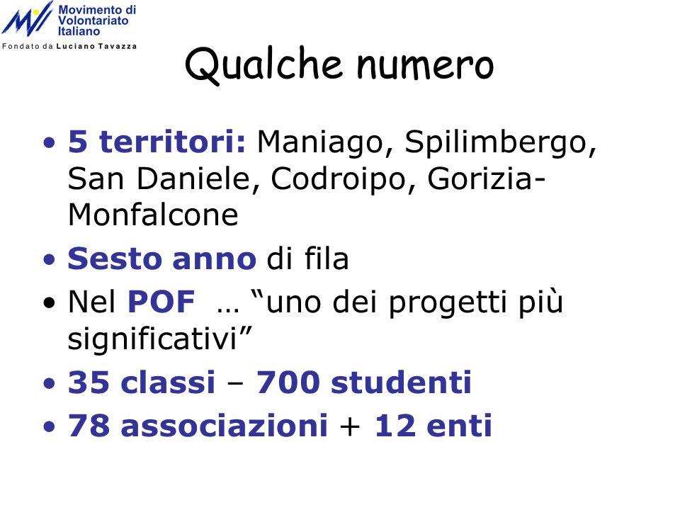 Qualche numero 5 territori: Maniago, Spilimbergo, San Daniele, Codroipo, Gorizia- Monfalcone. Sesto anno di fila.