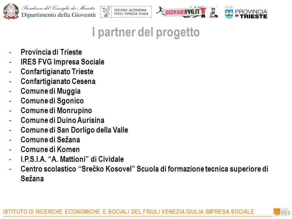 I partner del progetto Provincia di Trieste IRES FVG Impresa Sociale