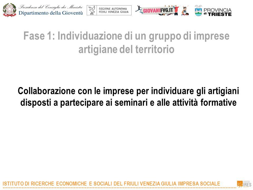 Fase 1: Individuazione di un gruppo di imprese artigiane del territorio