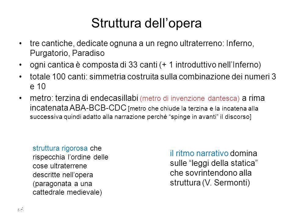 Struttura dell'opera tre cantiche, dedicate ognuna a un regno ultraterreno: Inferno, Purgatorio, Paradiso.