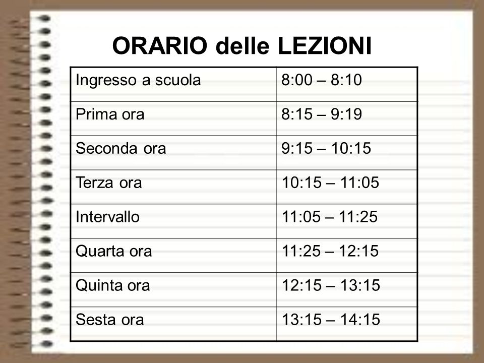 ORARIO delle LEZIONI Ingresso a scuola 8:00 – 8:10 Prima ora