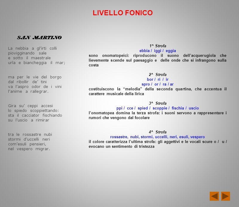 LIVELLO FONICO SAN MARTINO 1^ Strofa ebbia / iggi / eggia