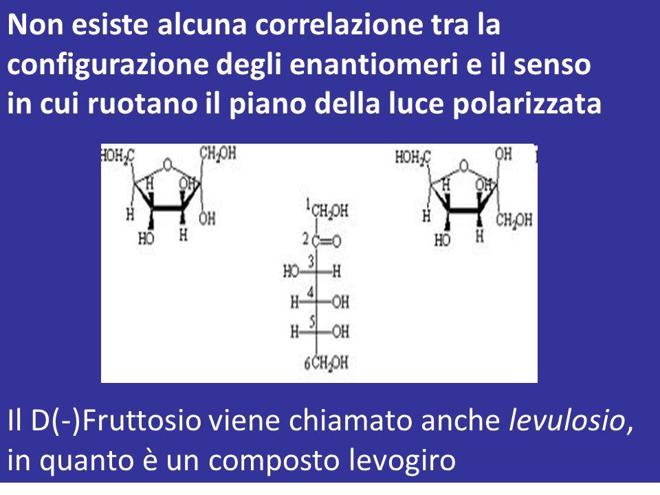 Non esiste alcuna correlazione tra la configurazione degli enantiomeri e il senso