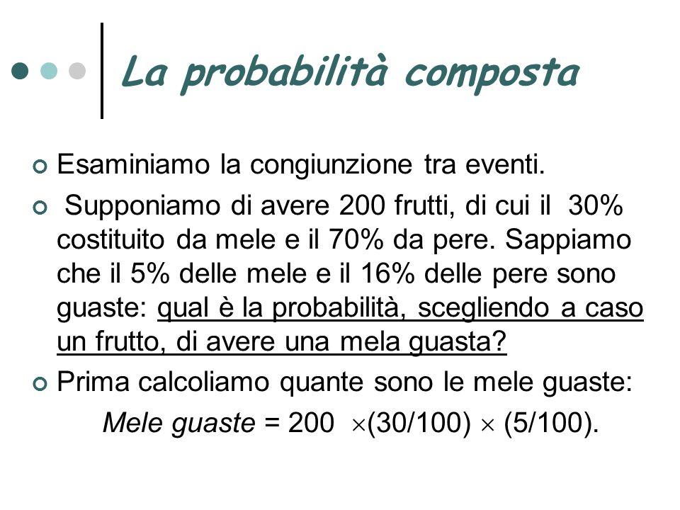 La probabilità composta