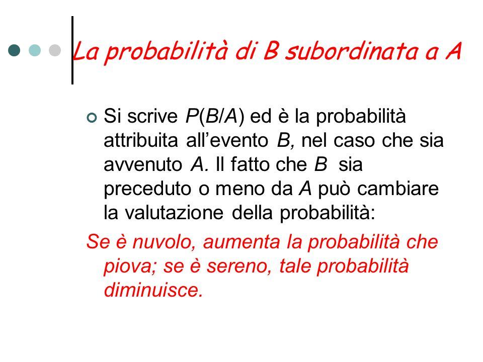 La probabilità di B subordinata a A