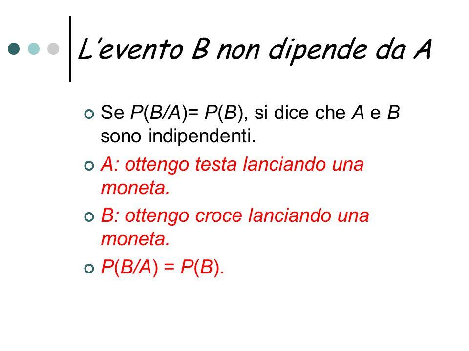 L'evento B non dipende da A