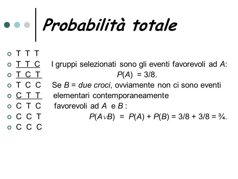 Probabilità totale T T T