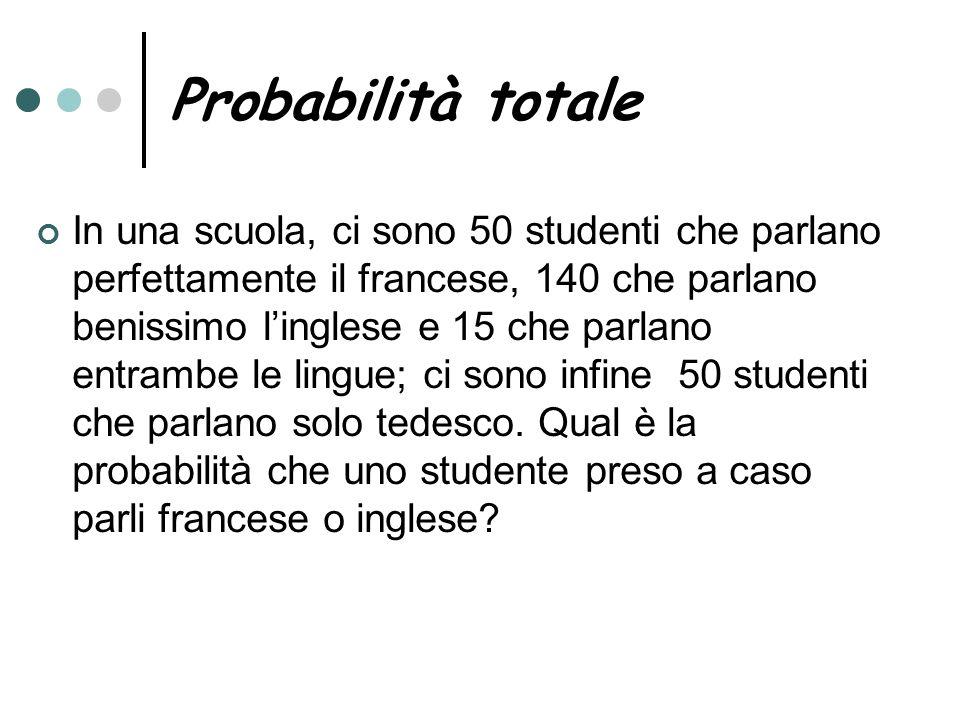 Probabilità totale