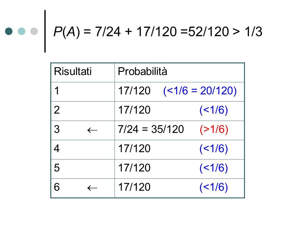 P(A) = 7/24 + 17/120 =52/120 > 1/3 Risultati Probabilità 1