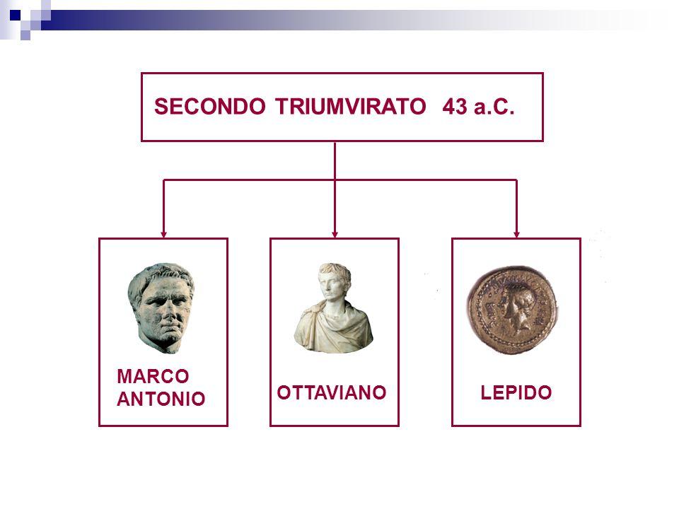 SECONDO TRIUMVIRATO 43 a.C.