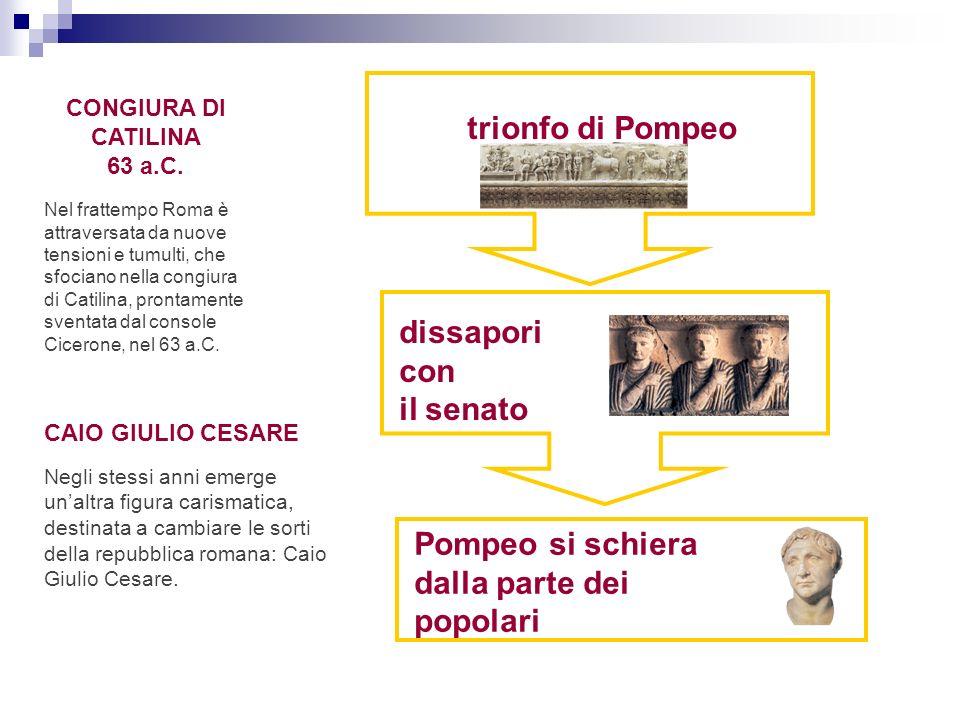 trionfo di Pompeo dissapori con il senato Pompeo si schiera