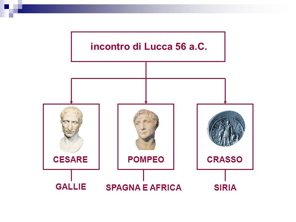 incontro di Lucca 56 a.C. CESARE POMPEO CRASSO GALLIE SPAGNA E AFRICA