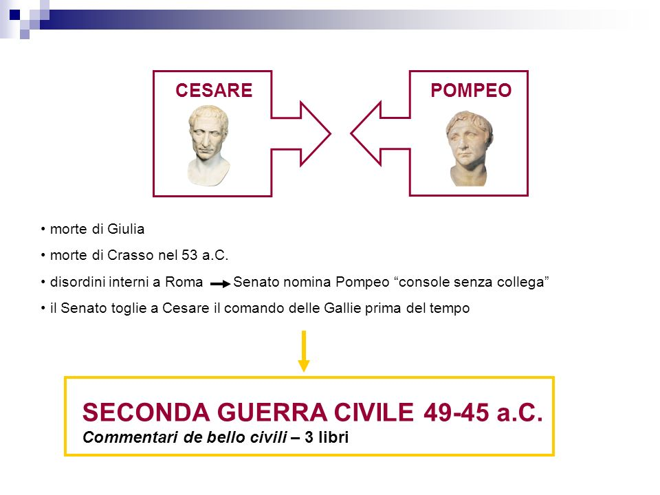 SECONDA GUERRA CIVILE 49-45 a.C.