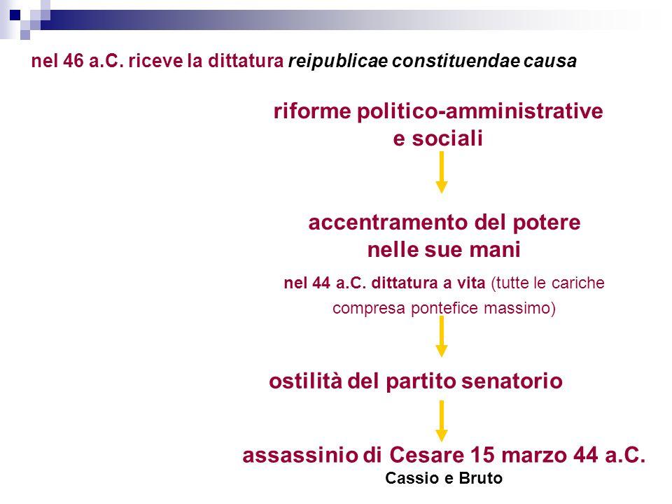 riforme politico-amministrative accentramento del potere
