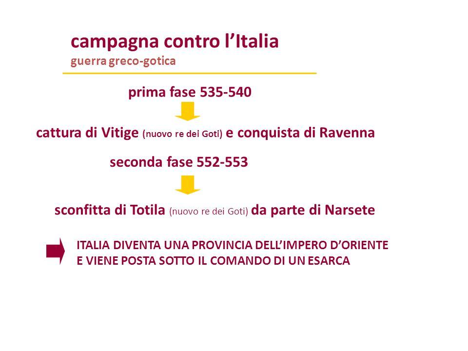 campagna contro l'Italia