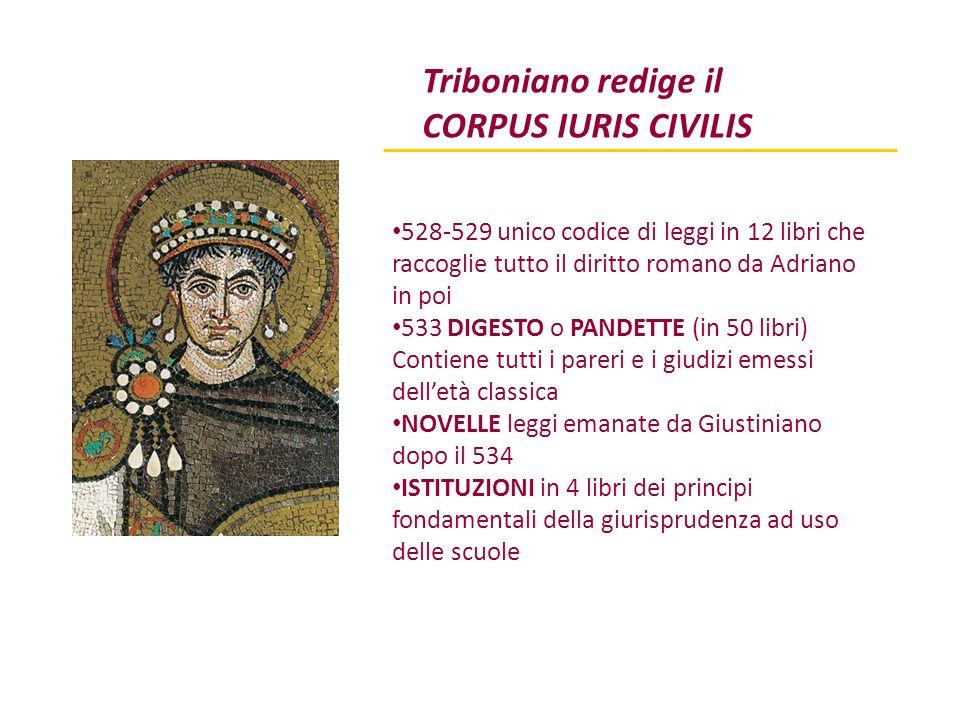 Triboniano redige il CORPUS IURIS CIVILIS