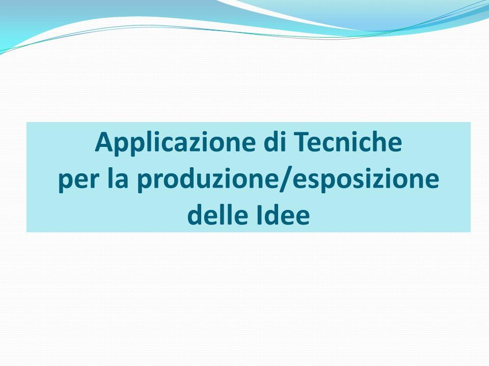 Applicazione di Tecniche per la produzione/esposizione delle Idee