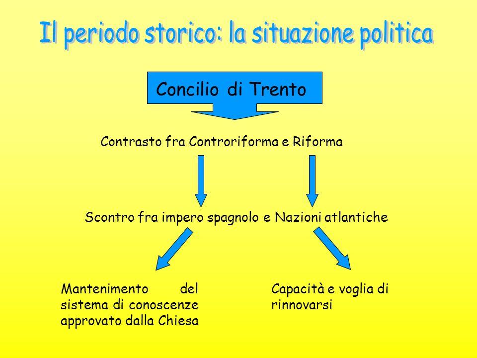 Il periodo storico: la situazione politica