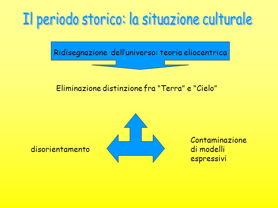 Il periodo storico: la situazione culturale