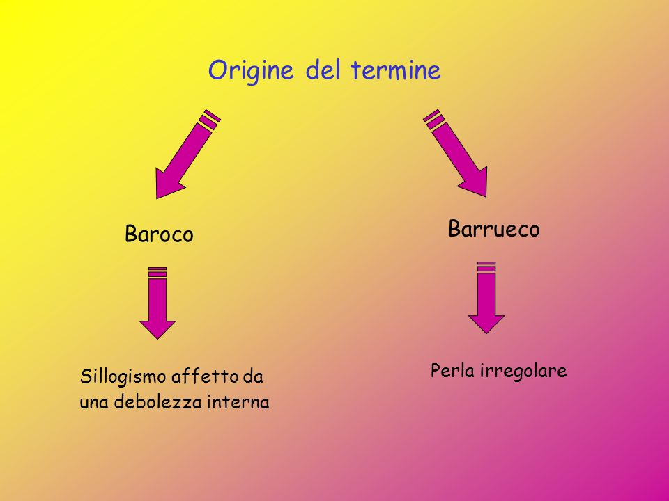 Origine del termine Barrueco Baroco Perla irregolare